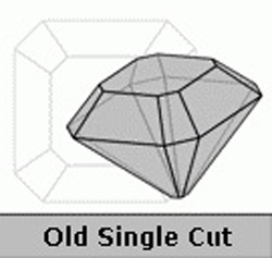 تراش Old Single Cut