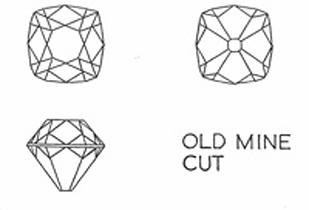 تراش Old Mine Cut